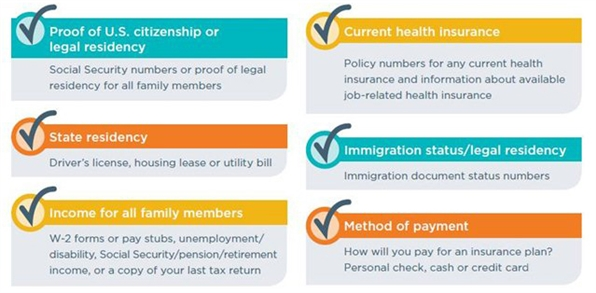 checklist of open enrollment items