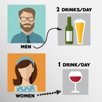drinks per day